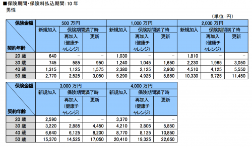 www.axa-direct-life.co.jp_corporate_pdf_1403_tr_release.pdf?topbnid=n_20140306-3-9
