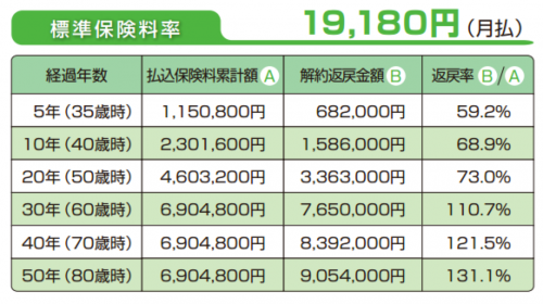 www.manulife.co.jp_goods_kodawari_fibm_gard.pdf-2
