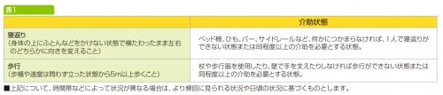 www.sonylife.co.jp_examine_lineup_list_pdf_PB141.pdf-9