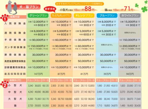 www.animalclub.jp_pdf_prismpunf.pdf