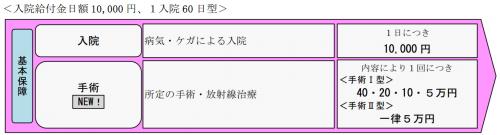 www.nksj-himawari.co.jp_unique_images_company_news_a-01-2014-04-02.pdf-3
