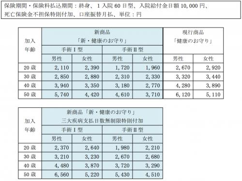 www.nksj-himawari.co.jp_unique_images_company_news_a-01-2014-04-02.pdf