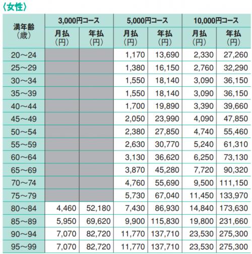 www.i-sedai.com_pdf_newikiiki_yakkan_shiori.pdf-2-1