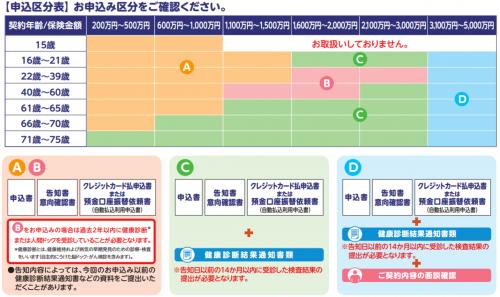 www.orixlife.jp_product_rise_pdf_rise_pamphlet.pdf-1