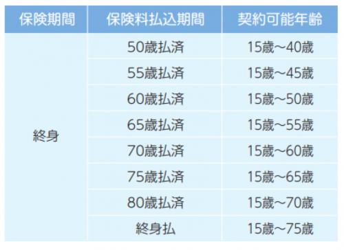 www.orixlife.jp_product_rise_pdf_rise_pamphlet.pdf-2