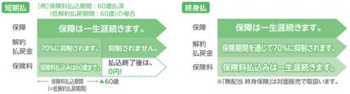 www.orixlife.jp_product_rise_pdf_rise_pamphlet.pdf