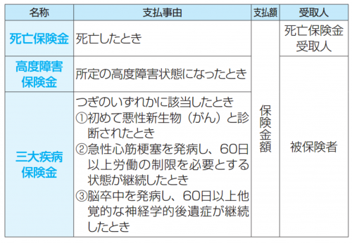 www.aflac.co.jp_yakkan_pdf_sandaishipeihosyou_77773900.pdf