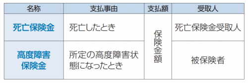 www.aflac.co.jp_yakkan_pdf_ways_77746301.pdf
