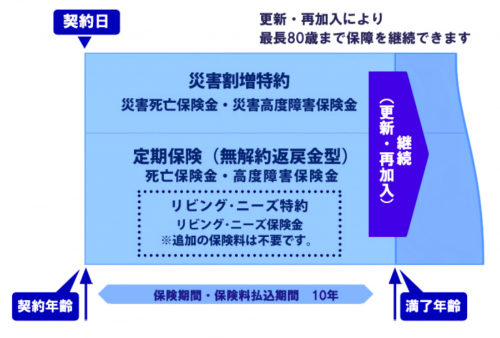 www.axa-direct-life.co.jp_corporate_pdf_1403_tr_release.pdf?topbnid=n_20140306-5-1