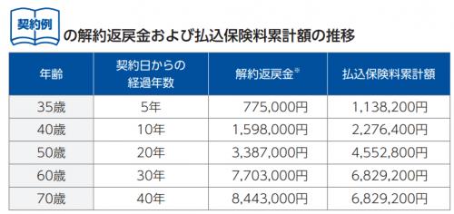 www.axa-direct-life.co.jp_pdf_yakkan_wl.pdf-1
