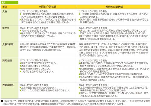 www.sonylife.co.jp_examine_lineup_list_pdf_PB141.pdf-10