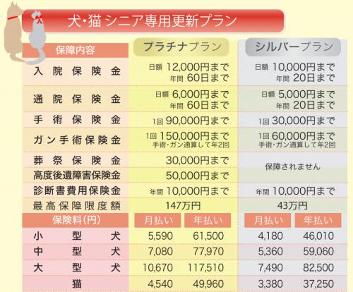 www.animalclub.jp_pdf_prismpunf.pdf-1
