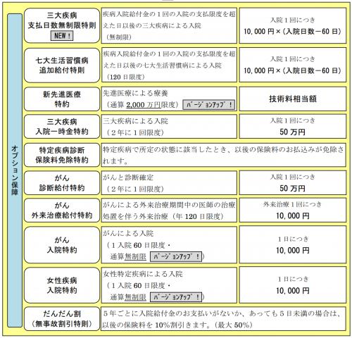 www.nksj-himawari.co.jp_unique_images_company_news_a-01-2014-04-02.pdf-1